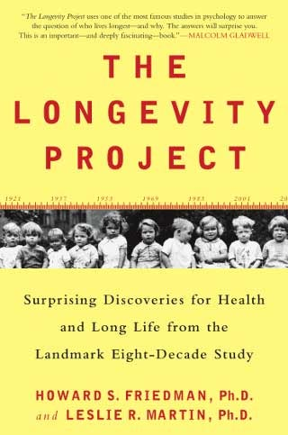 F_Longevity